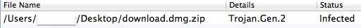 Download.dmg infected with malware. Recognised by Norton but not OS X's XProtect.