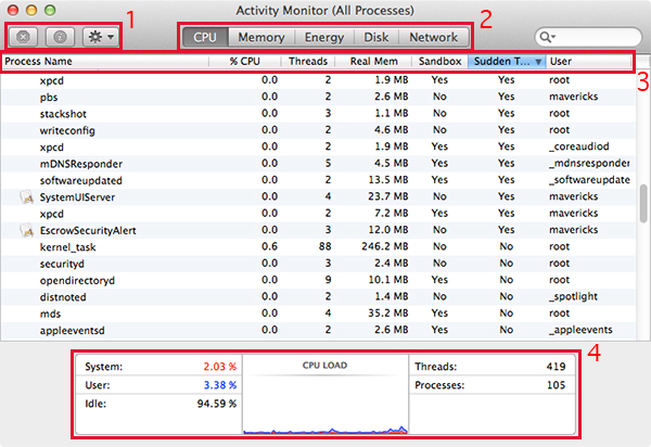 OS X Built-in Security - Activity Monitor (OS X 10 9