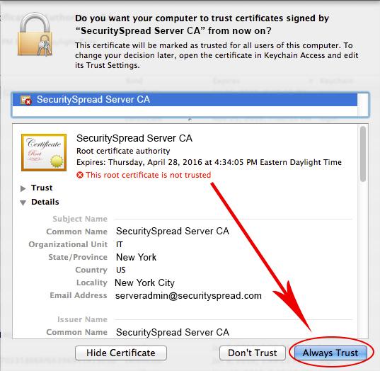 Certificates - SecuritySpread
