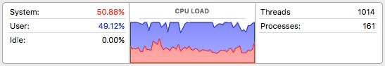 activity-monitor-cpu-graph